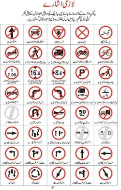 Pakistan Traffic Important Signs for Drivers