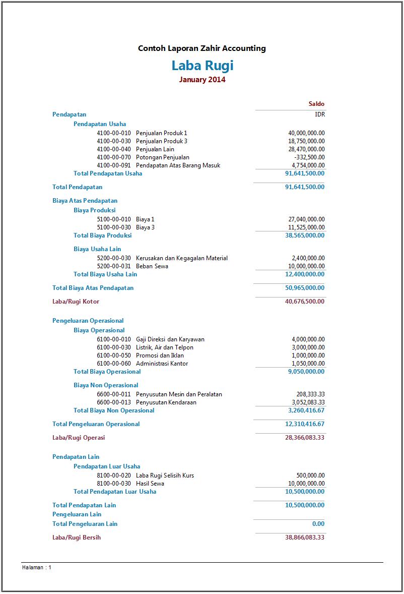cara membuat laporan keuangan sederhana