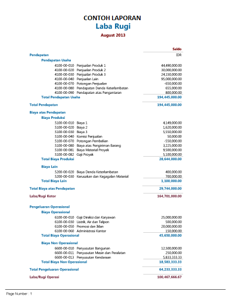 Contoh Laporan Keuangan Perusahaan Manufaktur Xls