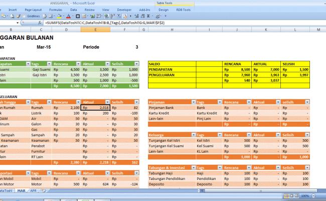 Contoh Laporan Cost Control Proyek Excel Nusagates
