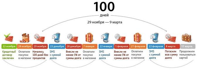 взять кредит в банке возрождение в 2020 году
