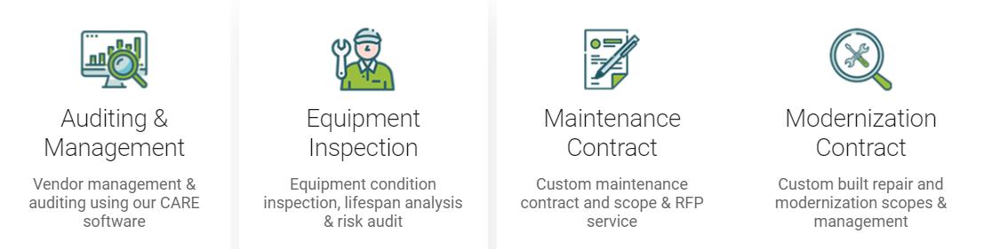AuditMate, Elevator SaaS process