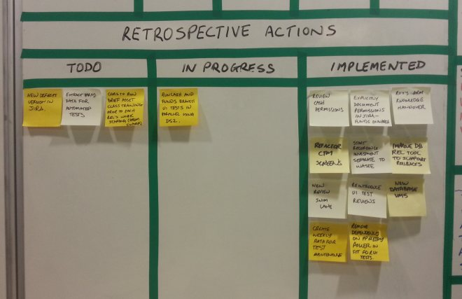 retrospective-actions-board