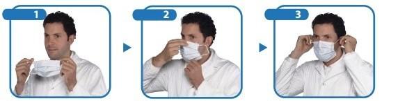 поставяне на маска