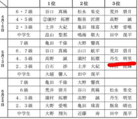 丹生明里 にぶ 彼氏 中学 剣道 漫画