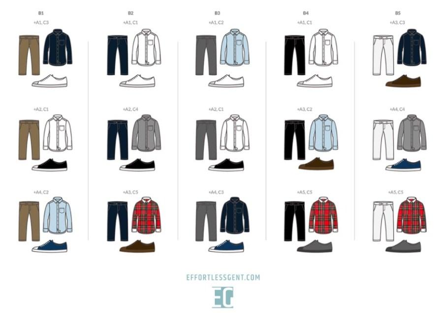 Jak kombinovat oblečení a barvy