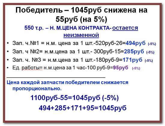 Единичные расценки при размещении заказов