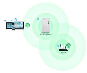 wzmacniacz sygnału wifi