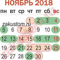 Znamenia zverokruhu dátumové údaje lokalít