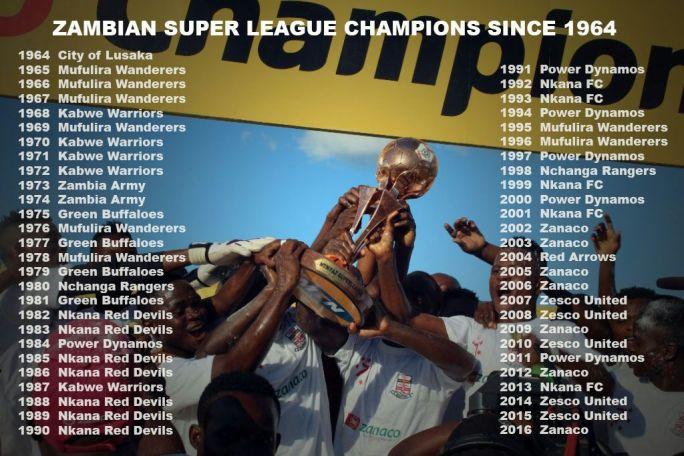 league-titles