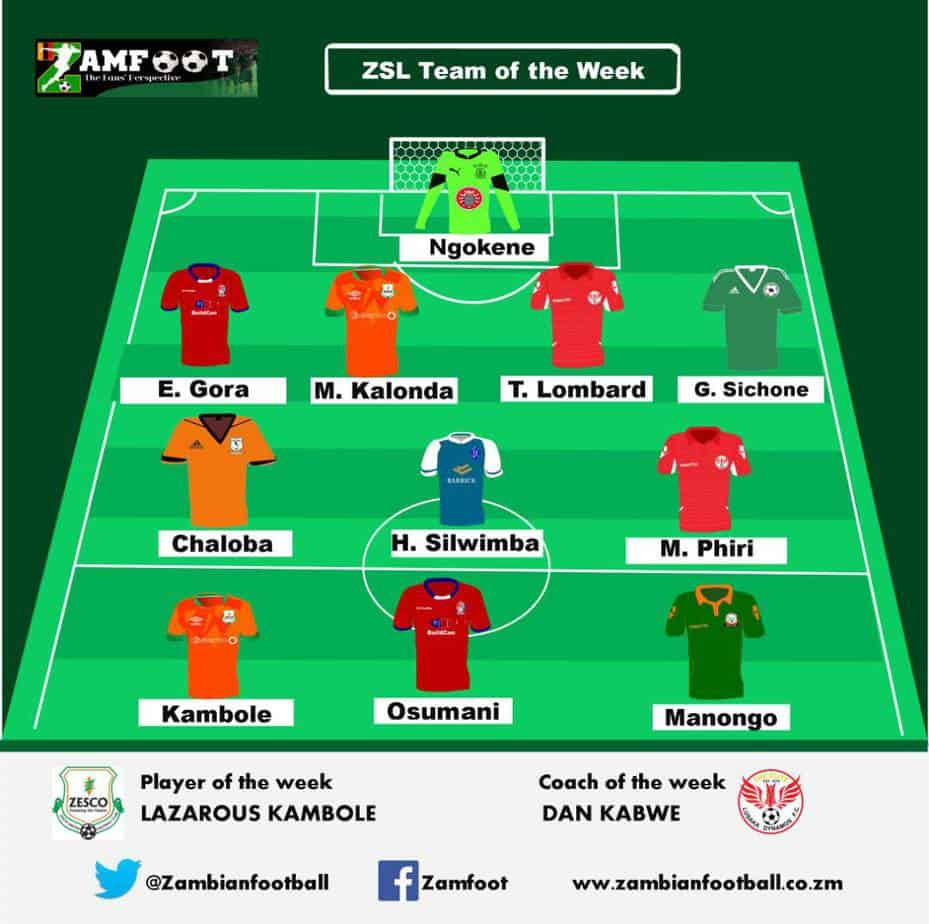 Zesco United player named Zamfoot player of the week as week seven team is revealed