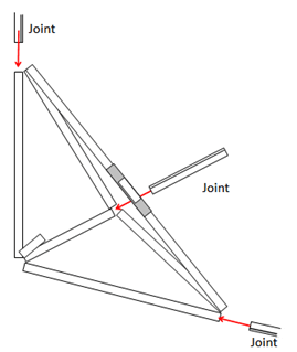Straw kite (simple airplane)