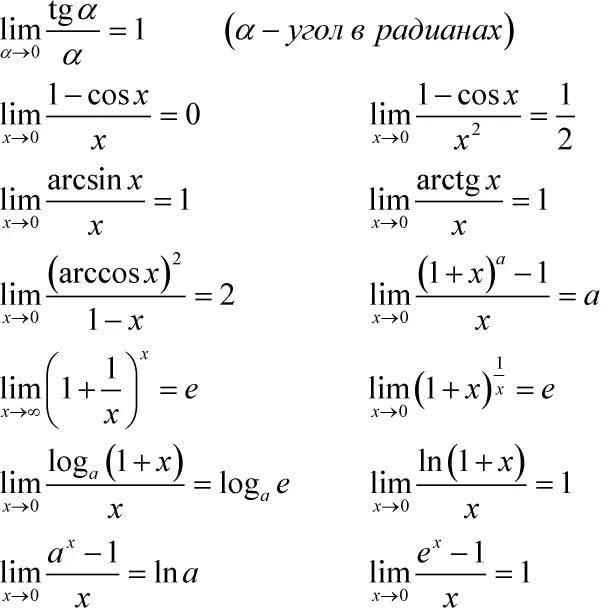 Пределы для чайников решение задач решение задач сборника по физике волькенштейн