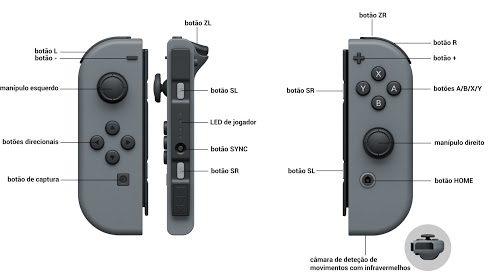 Joycons da Nintendo Switch