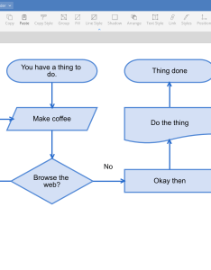 Cacoo screenshot also the best flowchart software and diagramming tools for rh zapier
