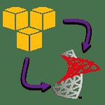 Import Amazon S3 files into SQL Server (CSV/JSON/XML Driver)