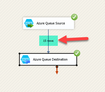 Azure Queue Source and Destination Execution