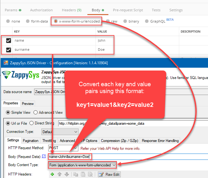 Migrate Postman Body (x-www-form-urlencoded) setting to ODBC Driver