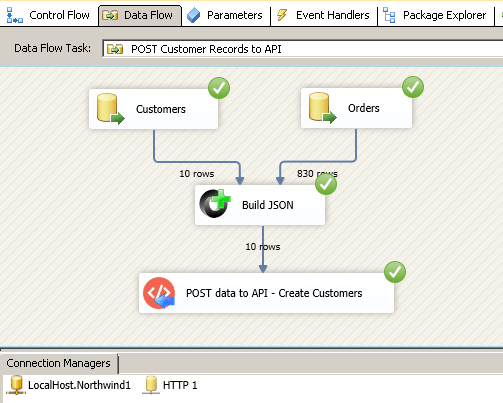 How to call eBay REST API in SQL Server with SSIS | ZappySys