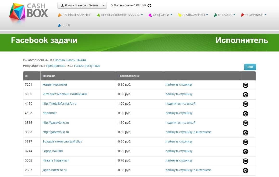Сashbox.ru