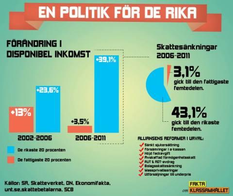 politik-rika