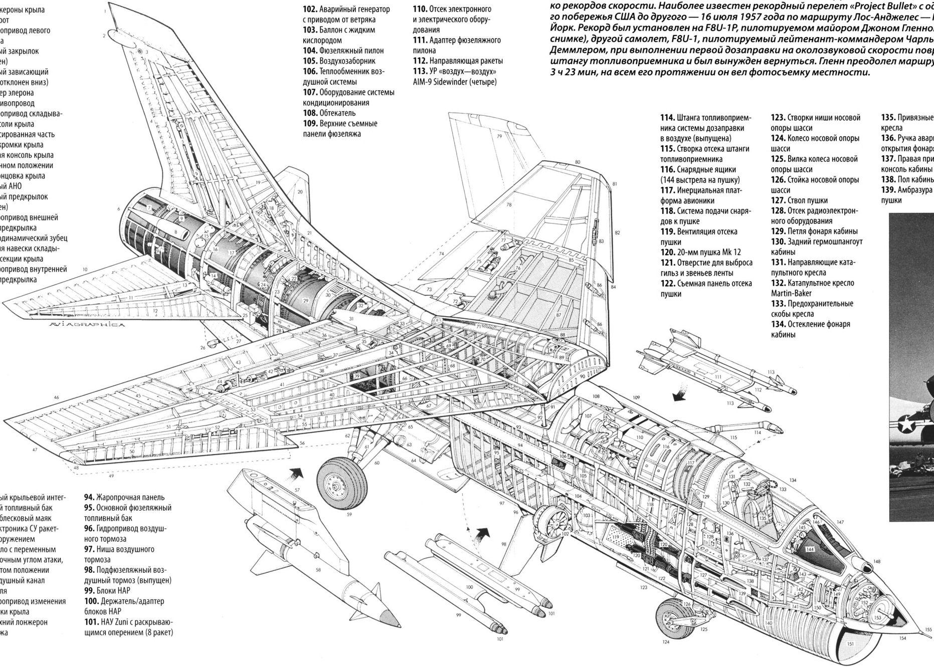 A 7 Corsair