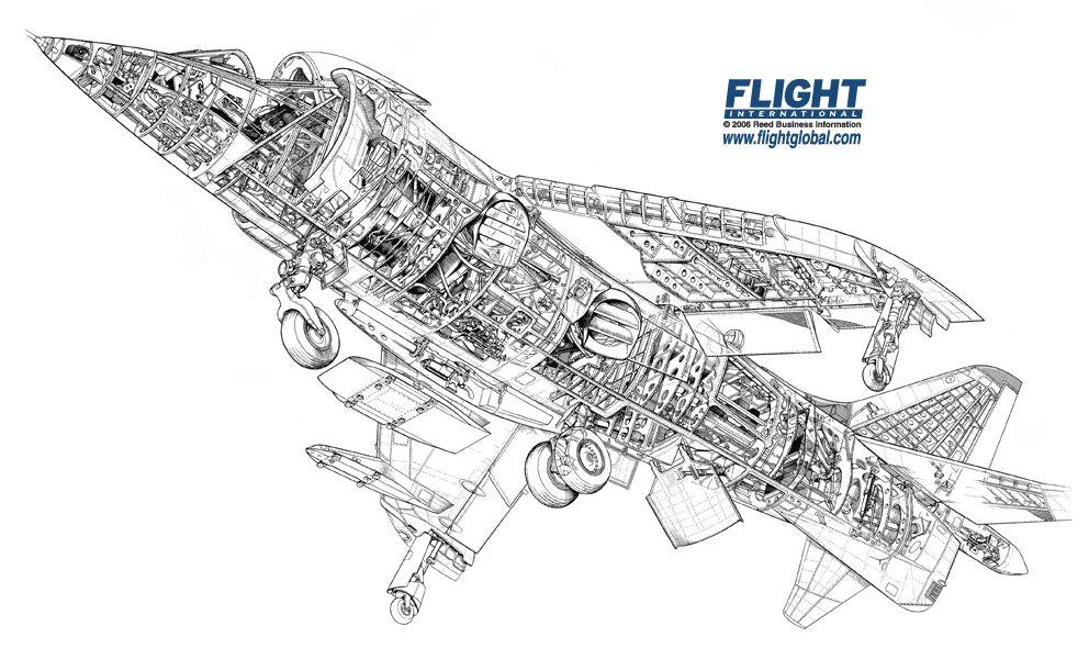 Harrier gun pod question