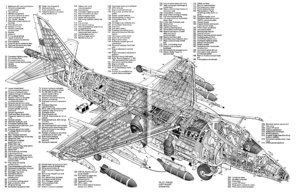 medium resolution of mcdonnell douglas av 8b harrier ii fighter and attack aircraft united states of america