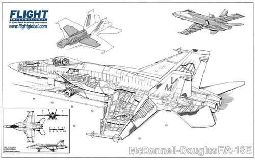 related with f18 diagram of engine