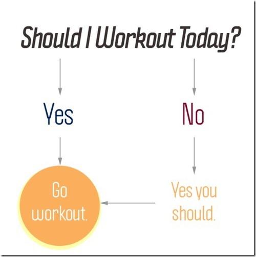 Ćwiczyłaś dzisiaj? 2