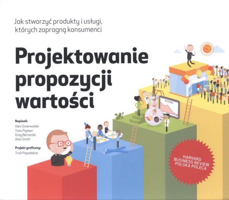 """O książce """"Projektowanie propozycji wartości"""" Aleksa Osterwaldera"""