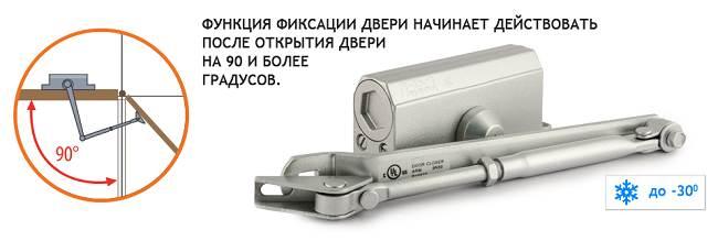 Доводчик-дверной-Описание-виды-применение-и-цена-дверных-доводчиков-13