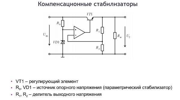 Стабилизаторы-напряжения-Описание-характеристики-виды-и-цены-стабилизаторов-5