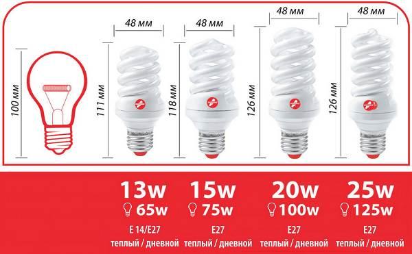 Энергосберегающие-лампы-Описание-характеристики-цены-и-как-выбрать-4