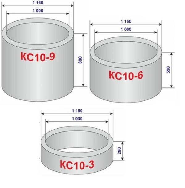 Размеры железобетонных колец