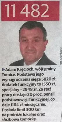 adam kręcioch zarobki