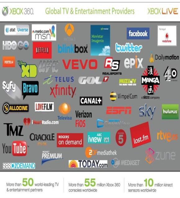 Microsoft-TV-Xbox-Partners-Verizon-Comcast