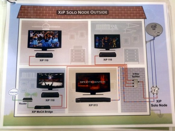 Wiring Diagrams Besides Dish Work Satellite Wiring Diagram For Tv