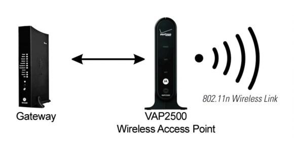 vap2500