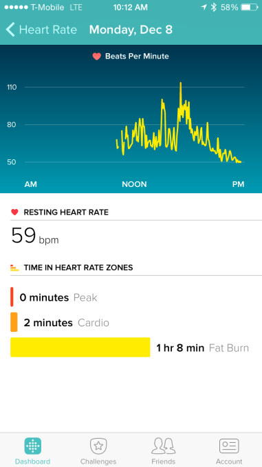 Heart Rate Data 1