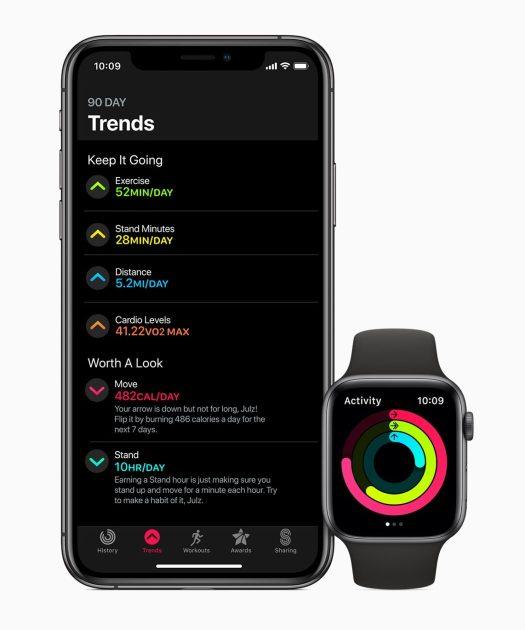 Tendências no app Atividade do watchOS 6 e do iOS 13