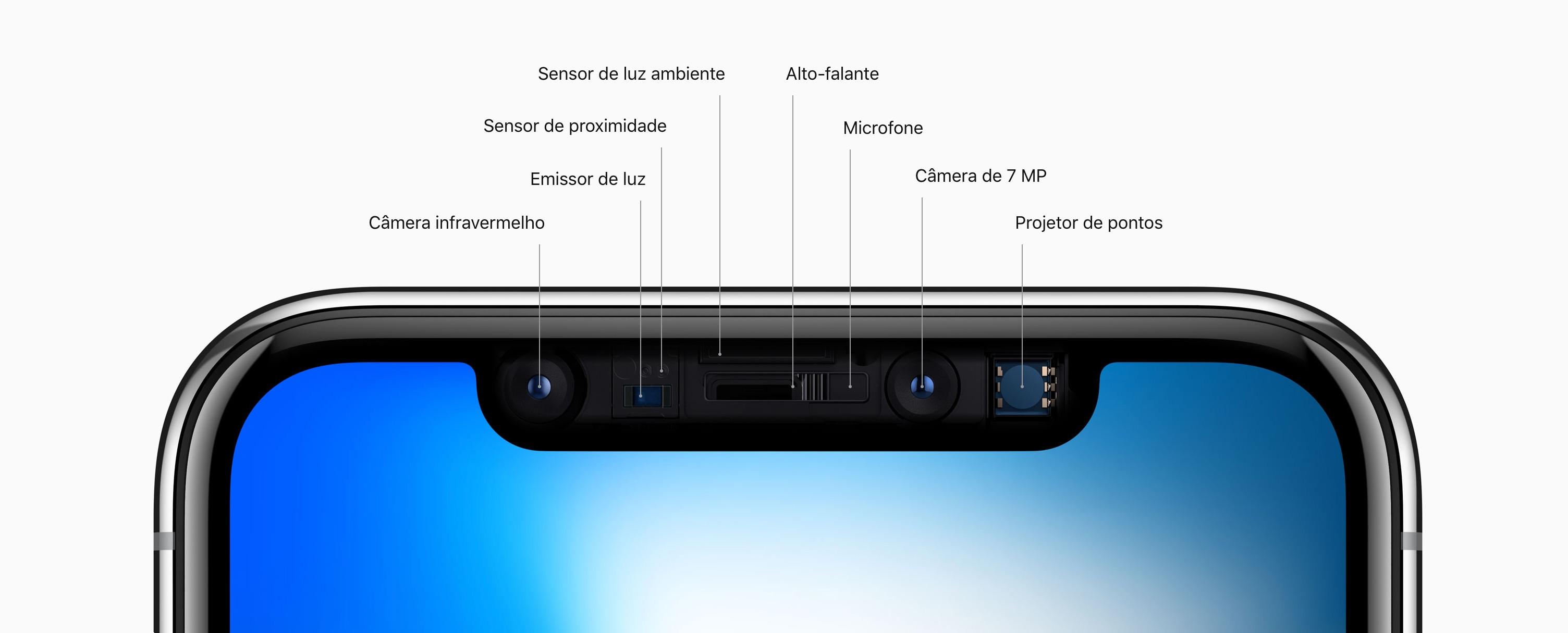 Sistema TrueDepth com todos os componentes frontais do notch do iPhone X