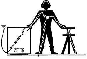 Електрически инсталации и съоръжения - Двойна изолация