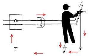 Схема на заземяване