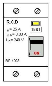 Тест бутон и тестване на дефектно токова защита