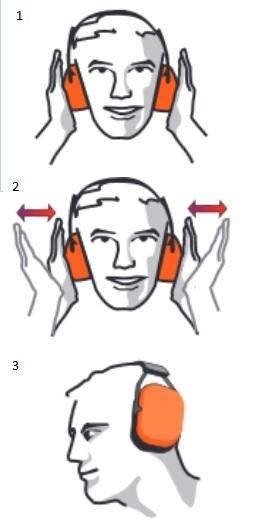 Правилно поставяне на външни антифони