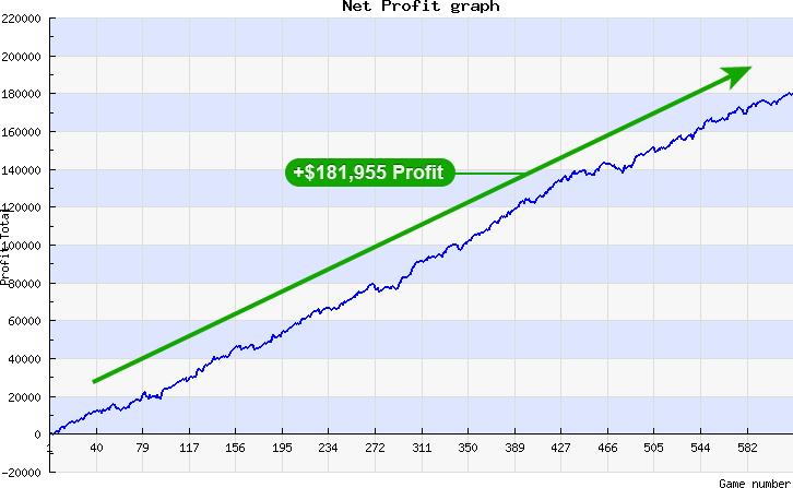 net progit graph
