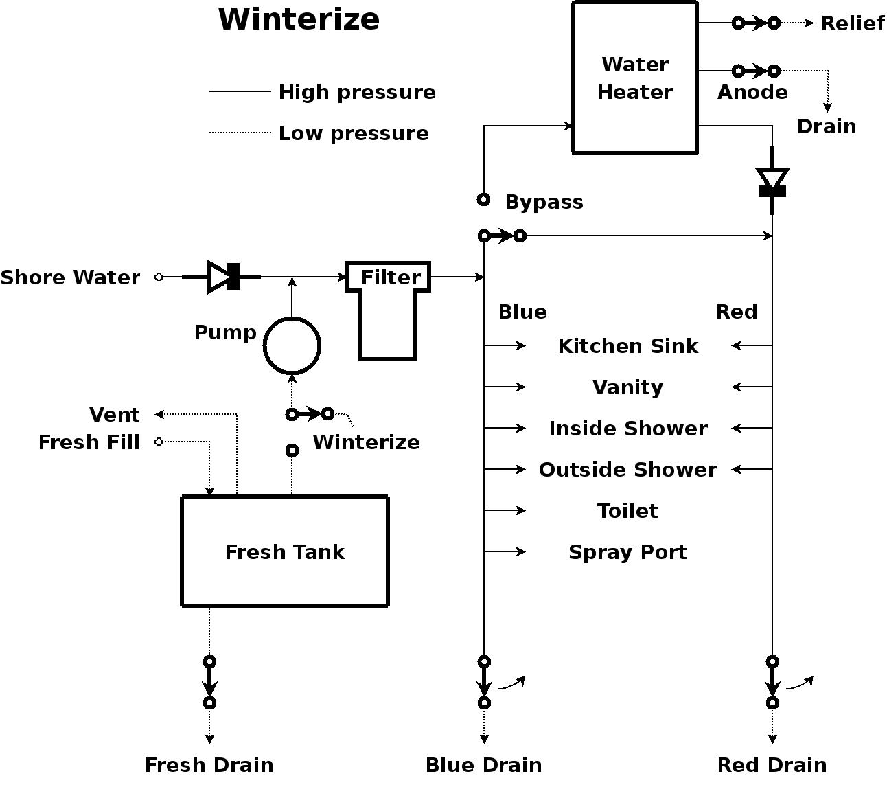 solar bypass diode schematic