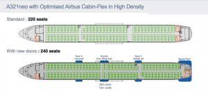 Srovnání půdorysu A321 a A321neo. Foto: Airbus