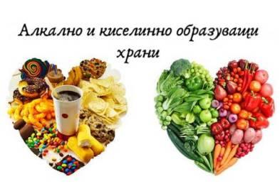 храната